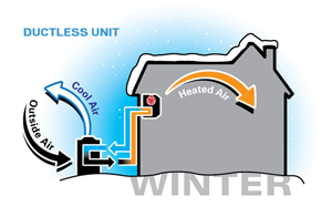 Winter_Ductless